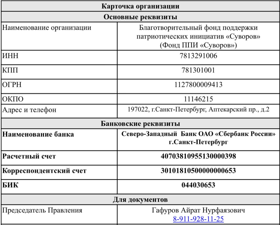 Суворов1